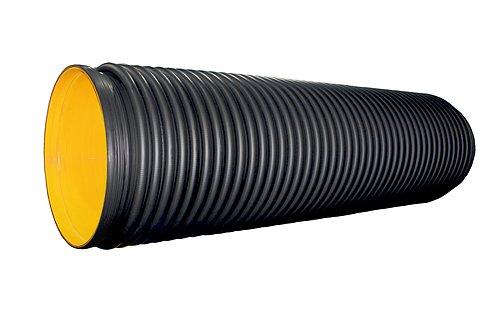 K2 rörsystem Se produkterna