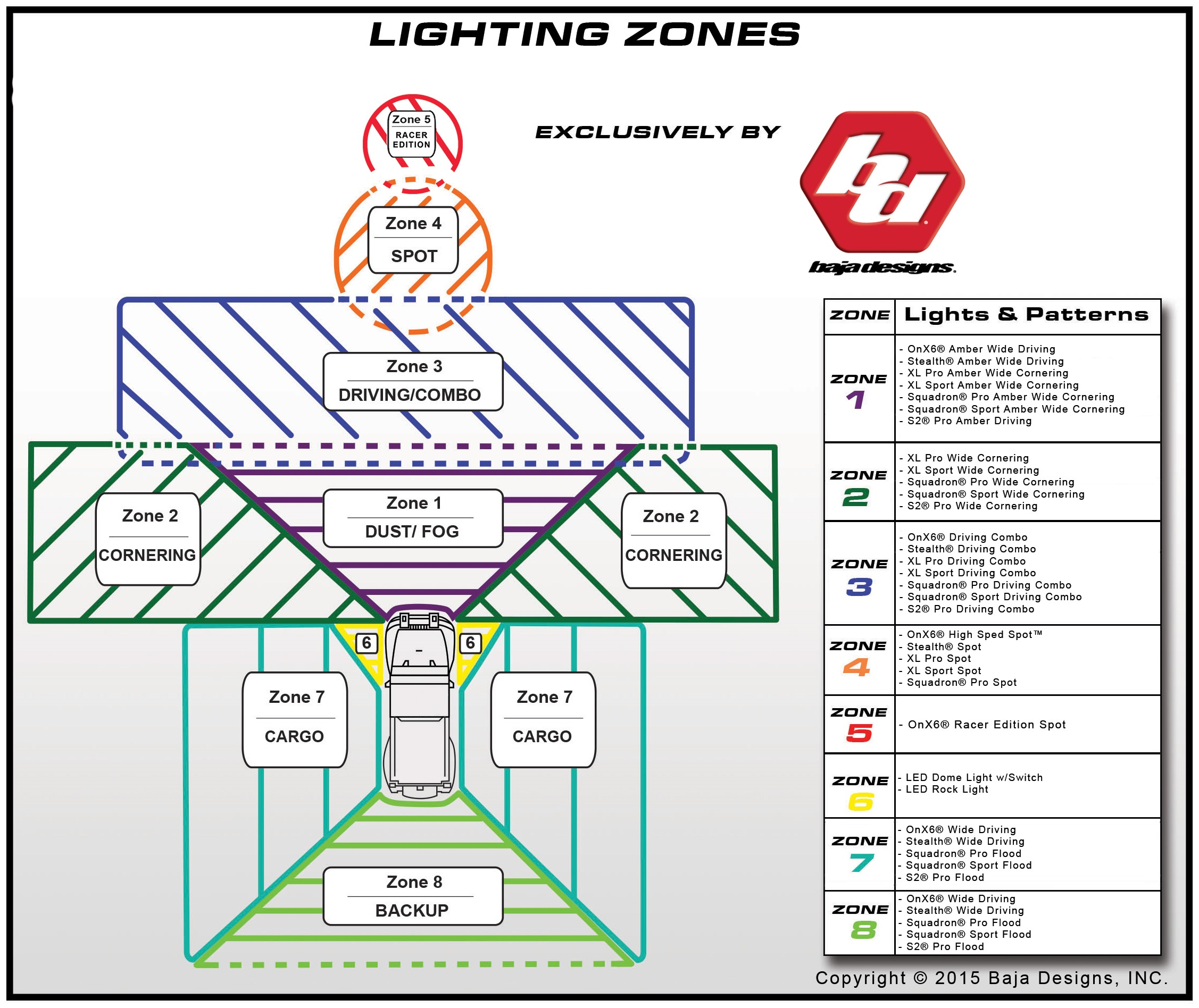 Baja Designs LP9, LED Light 105W - Extraljuskungen on