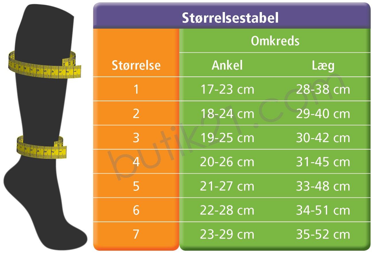 Størrelsestabel antitrombosestrømper