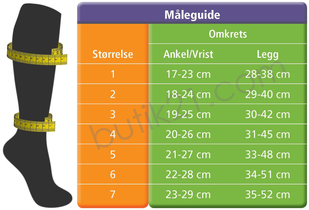 Størrelsestabellen antitrombosestrømper