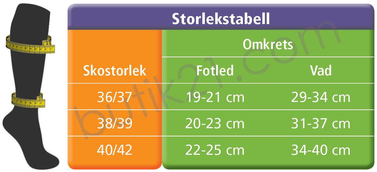 Storlekstabell stödstrumpor Funqwear