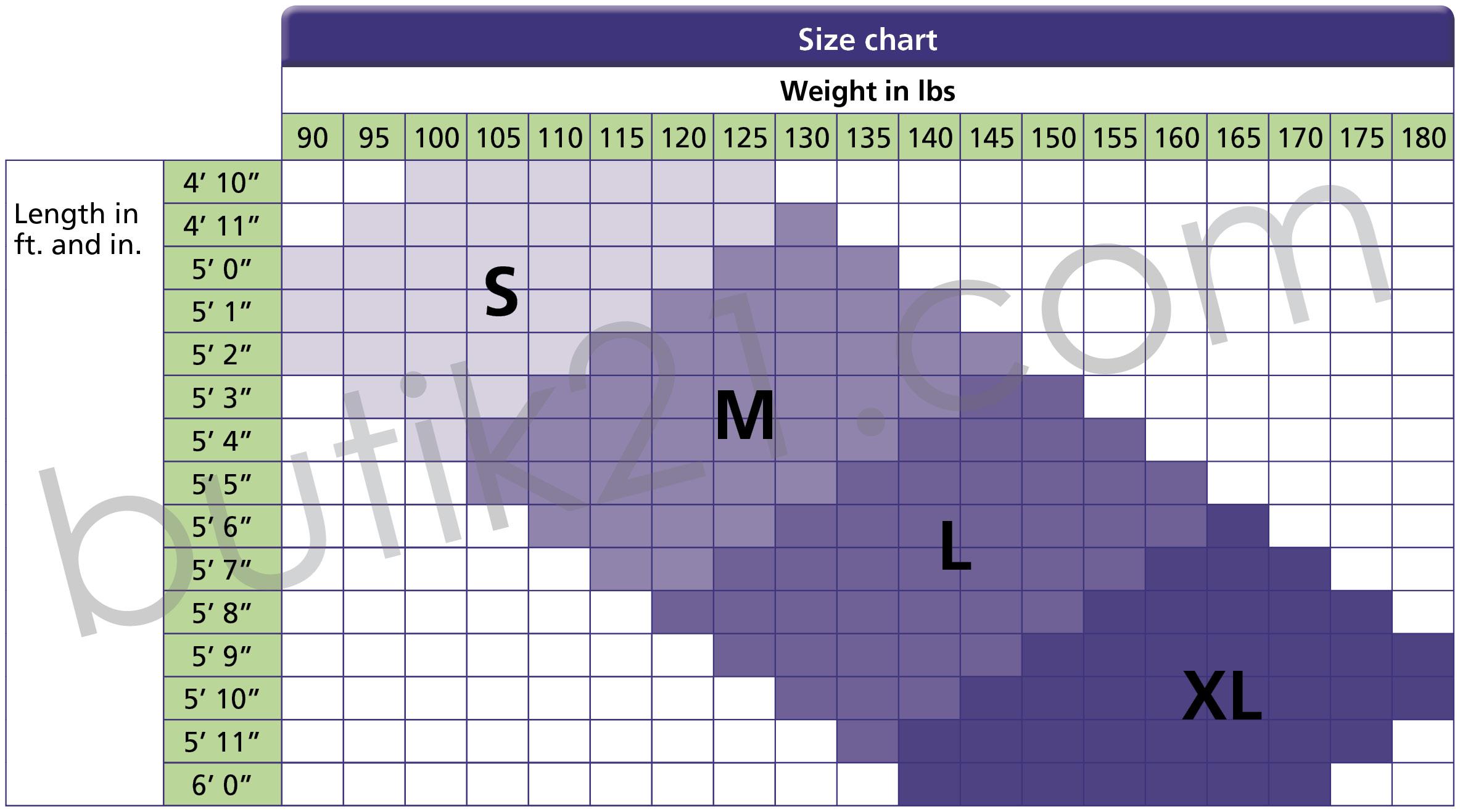 Size chart maternity panties
