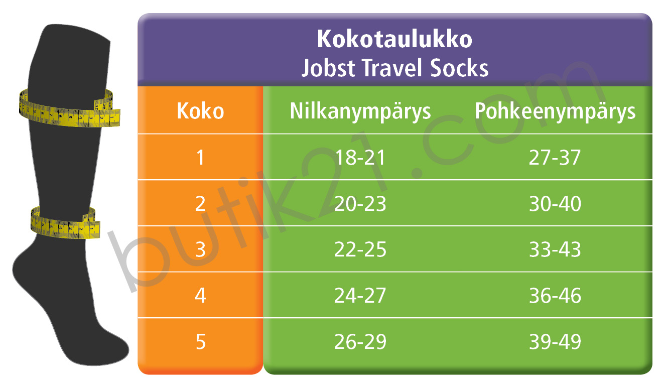 Size chart Jobst Travel Socks