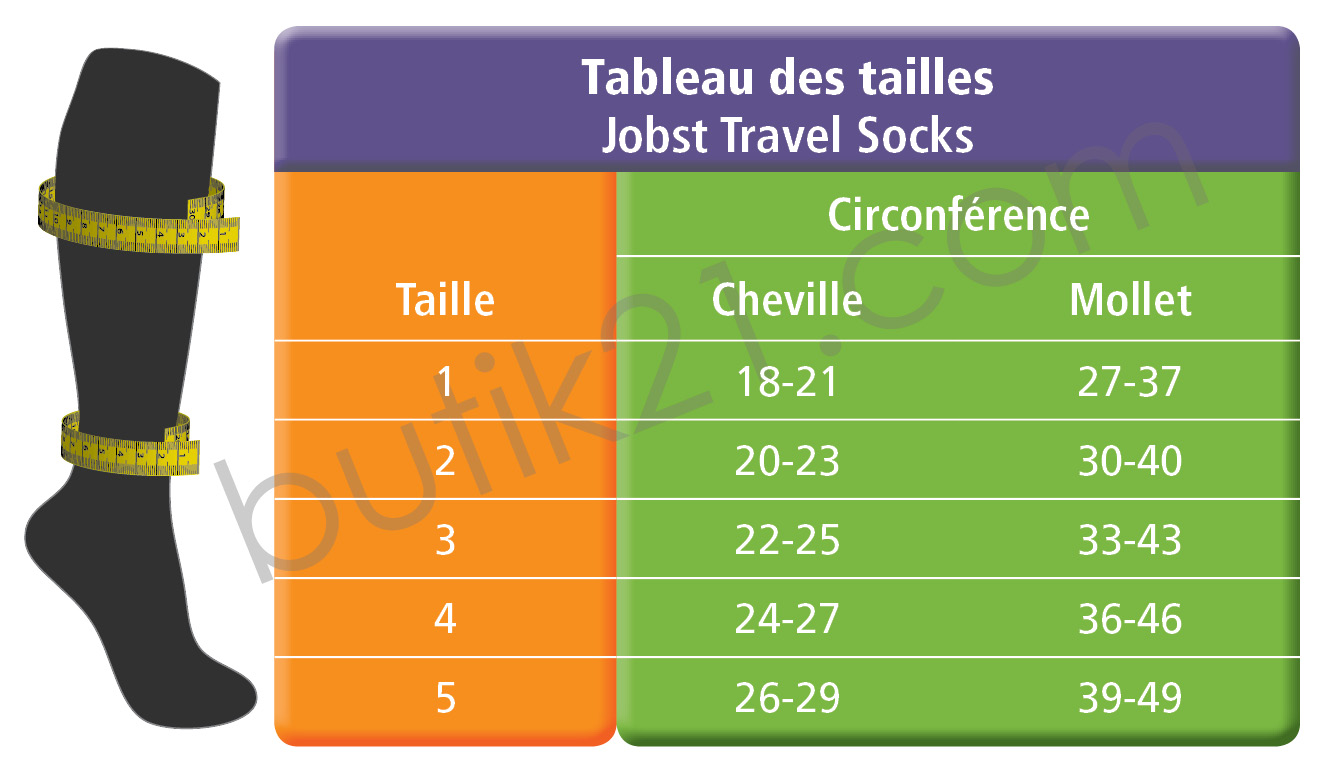 Size chart Jobst Travel Socks