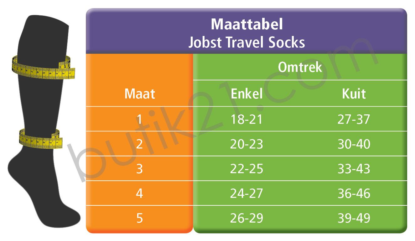 Size chart steunkousen Jobst Travel Socks