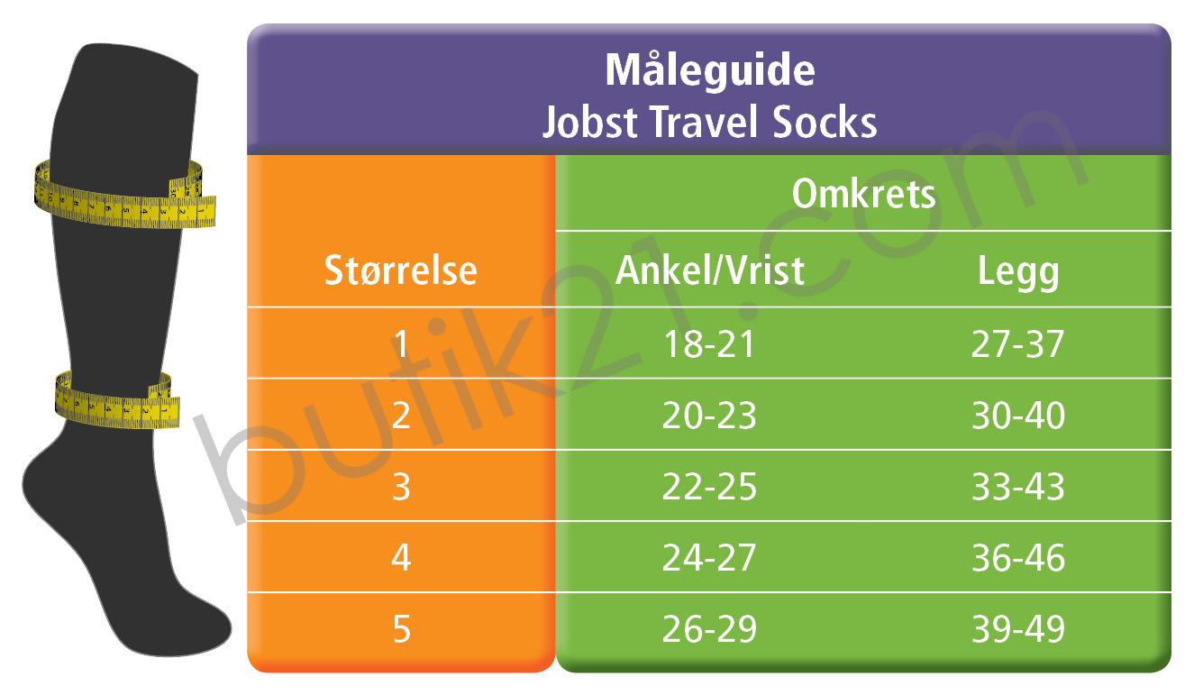 Måleguide støttestrømper Jobst Travel socks