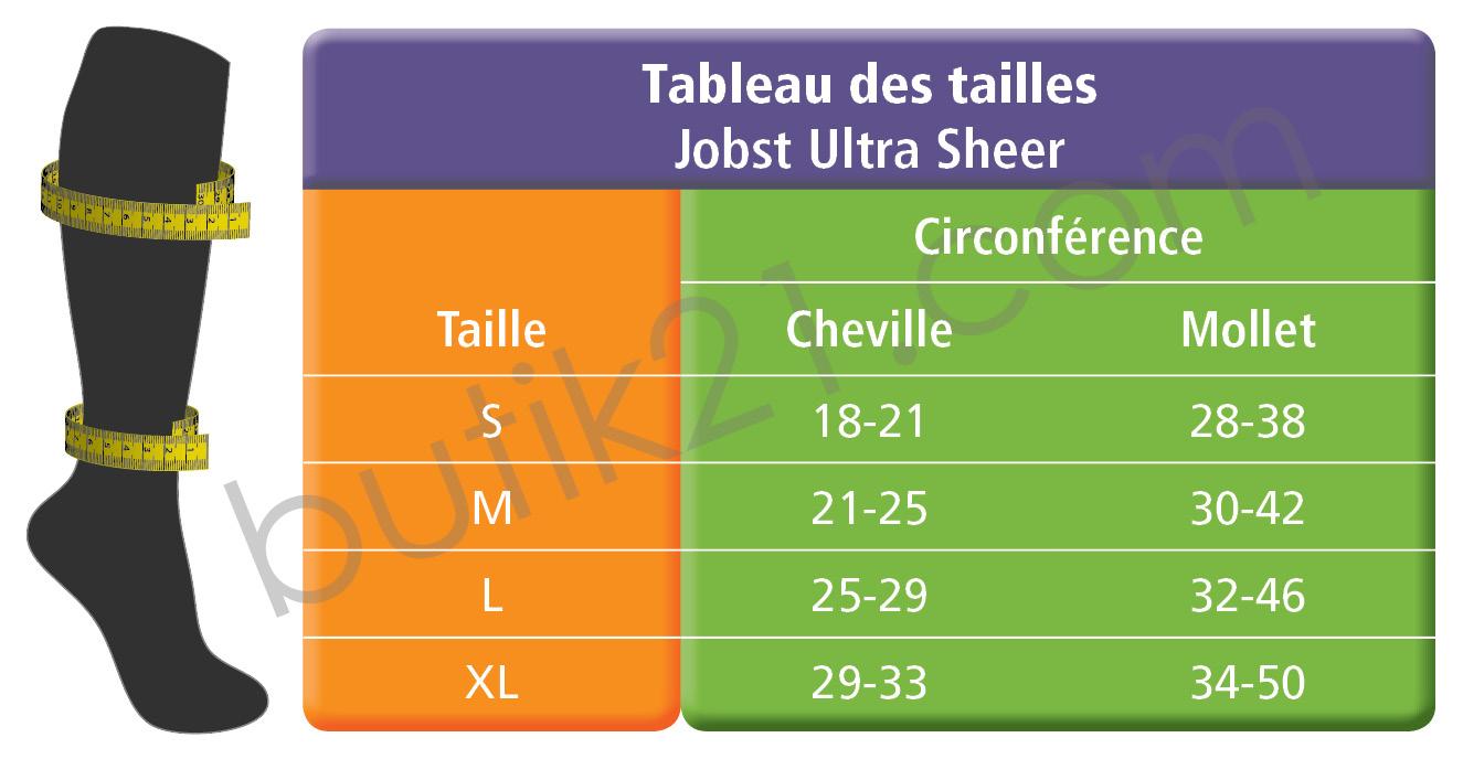 Tableau des tailles Jobst UltraSheer