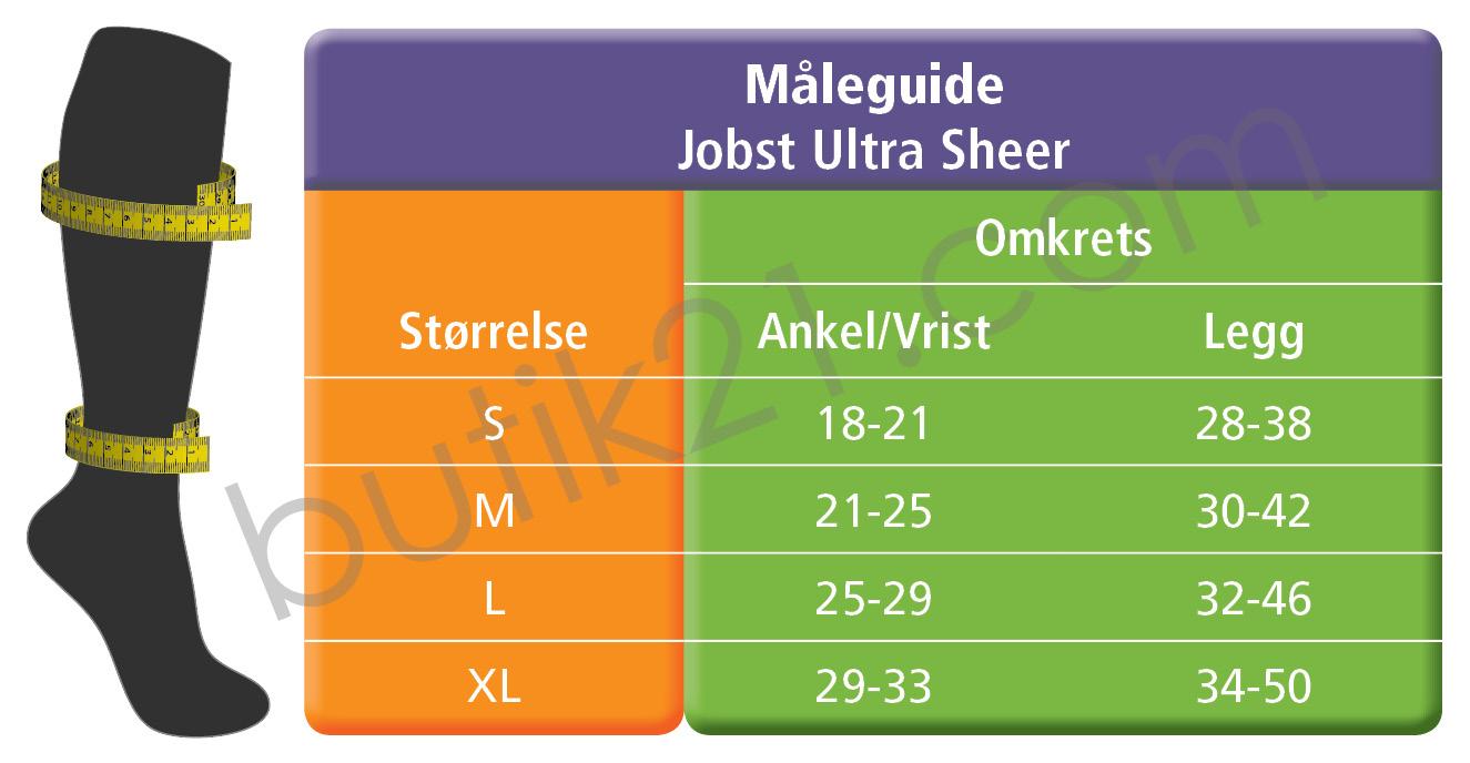 Størrelsestabellen Jobst Ultra Sheer