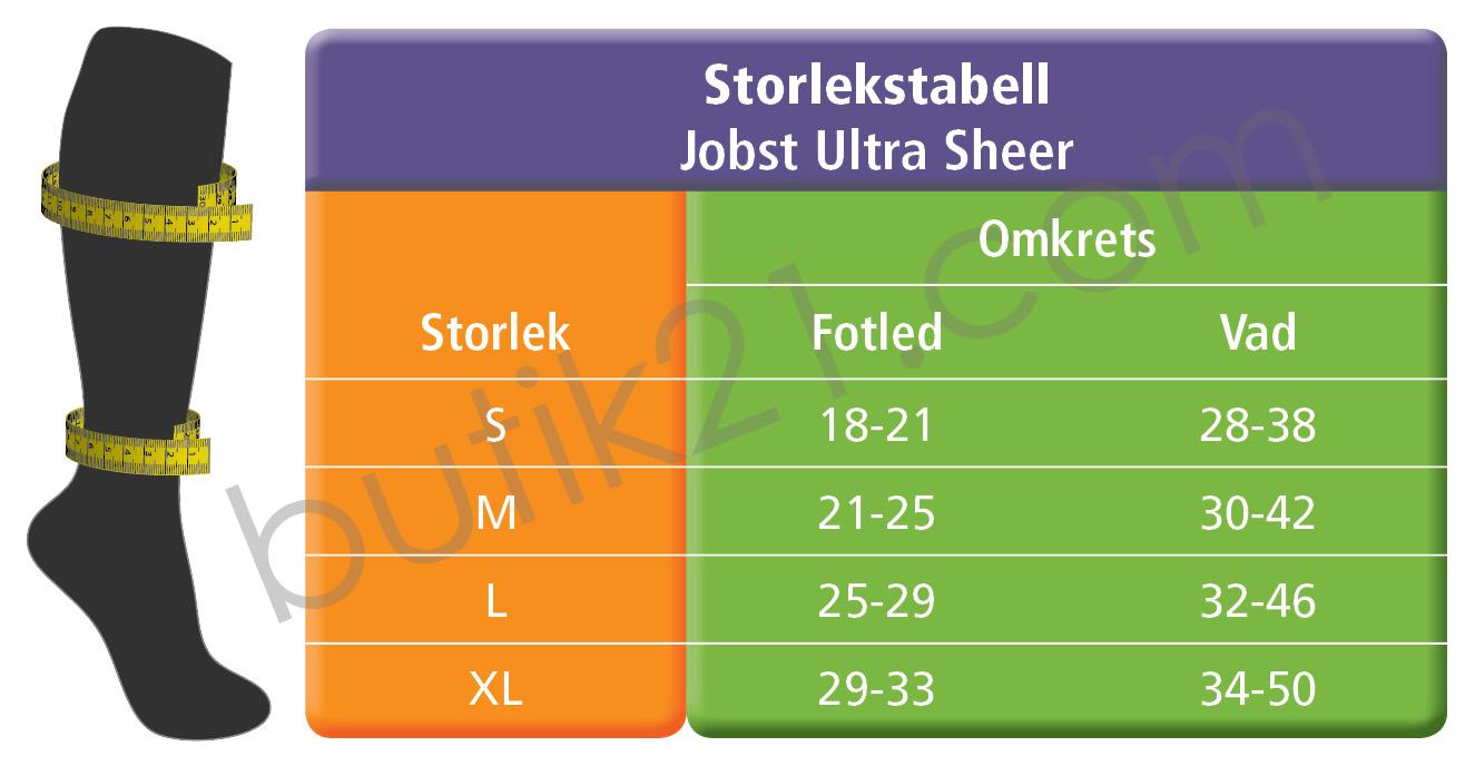 Storlekstabell Jobst Ultra Sheer knästrumpor