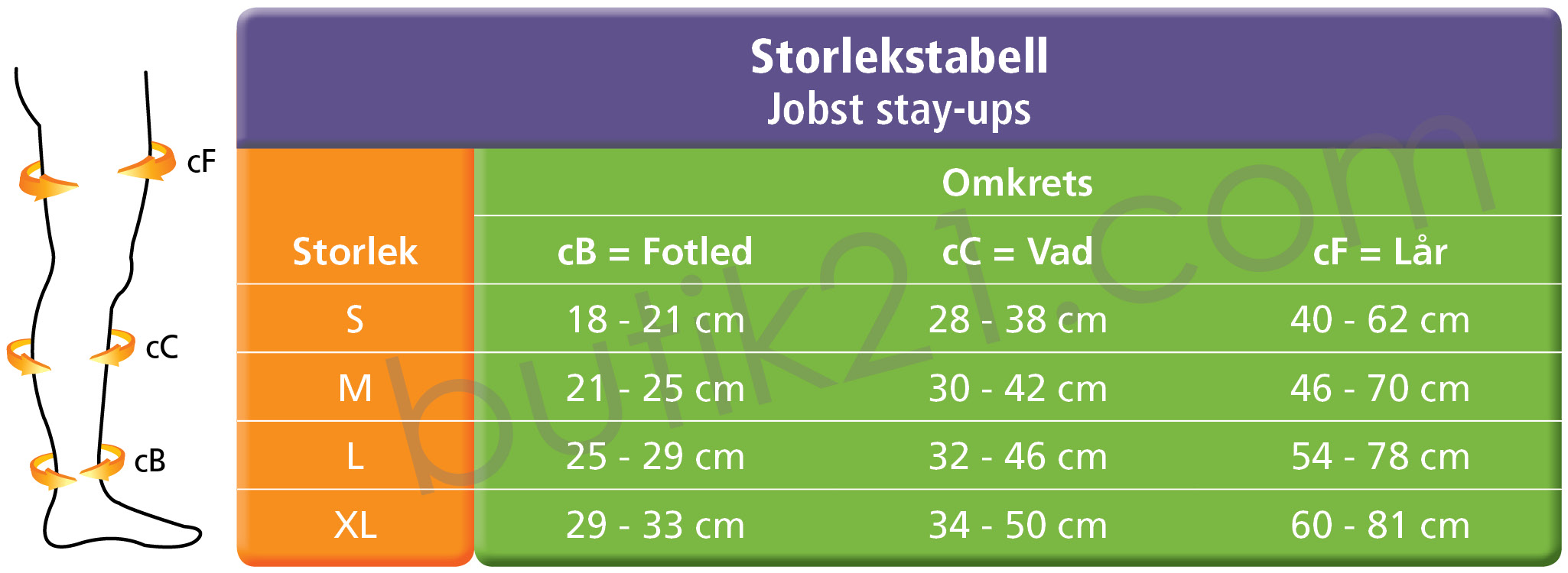 Storlekstabell Jobst Ultra Sheer stay-ups