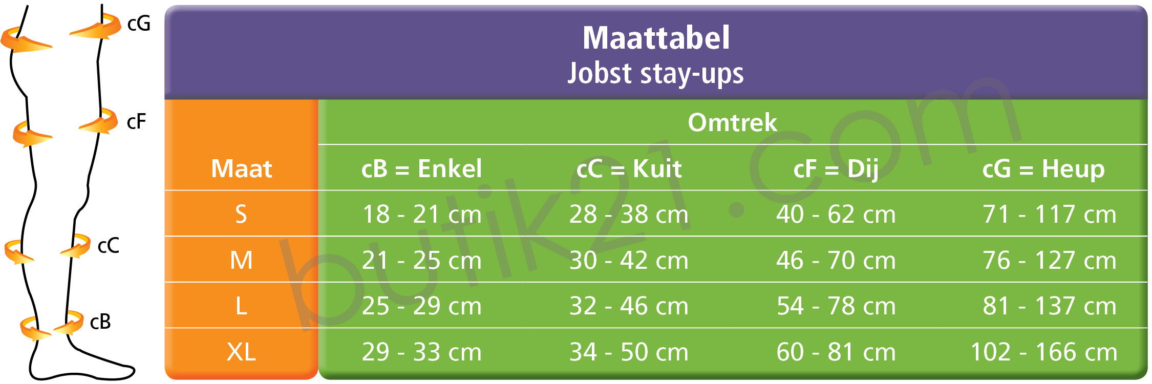 Maattabel Jobst Ultra Sheer