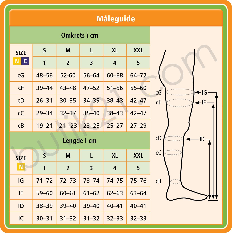 Maleguide medisinske støttestrømper (lår)
