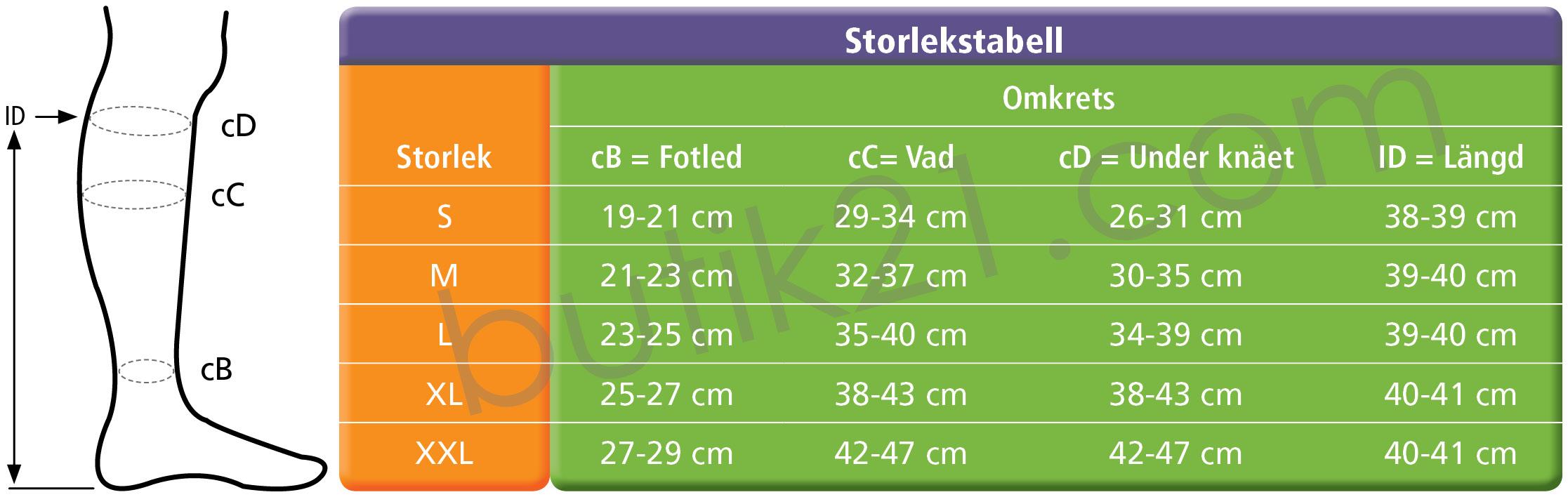 Storlekstabell medicinska stödstrumpor (knähöga)