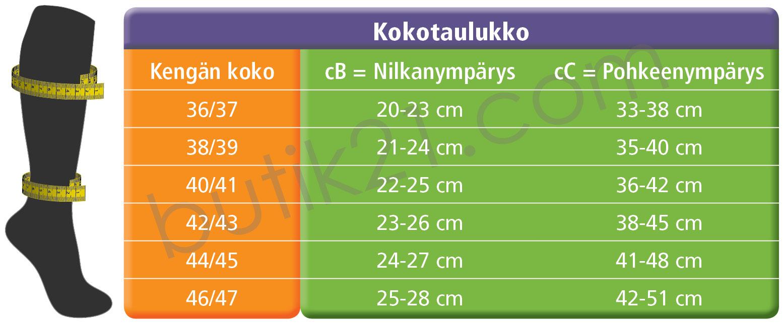 Kokotaulukko tukisukat Swedish Supporters Travel + Sports