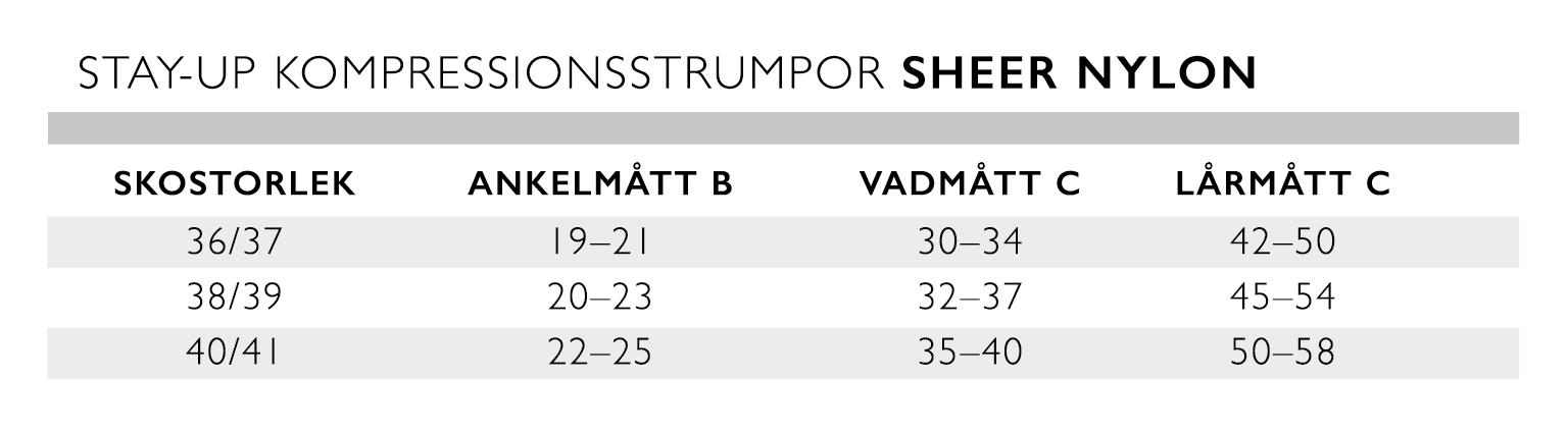 Storlekstabell Stay-up Stödstrumpor Nylon Spetskant Funq Wear