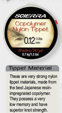 Scierra Copolymer Nylon Tippet - 50 Meter