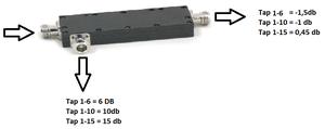 Antenntapper, -0,5/-15db