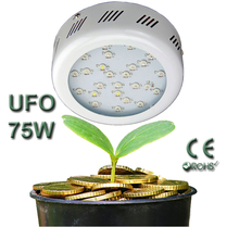 Led Växtbelysningsarmatur 75W