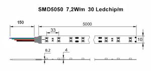 Ledtejp SMD5050 3in1 7,2W/m Blå Ljusfärg