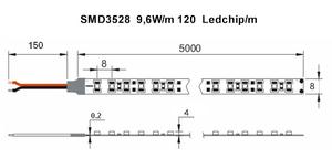 Ledtejp SMD3528 9,6W/m Röd Ljusfärg