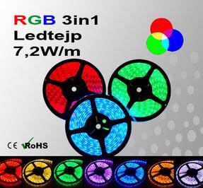 Ledtejp RGB 7,2W/m