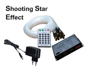 Shooting Star Effekt med 10-portars Ledprojektor