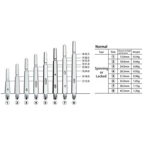 Cosmo Fit Shafts Gear Normal locked Svart Storlek 8 - 42,5mm