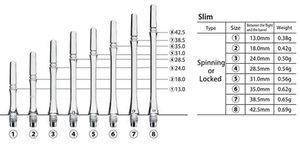 Cosmo Fit Shafts Gear Slim Spinning Svart Size  5 - 31mm