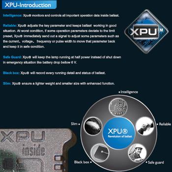 Xenonkit XPU™ 12-24V Canbus Xenshine