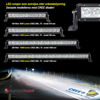 Trepack 80W  LED extraljus CREE 21600 lumen