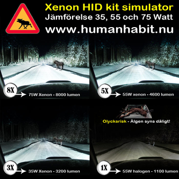 35w & 55w H4 Bi-Xenon Kit reläkabellös