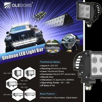 36W ledlampa 220VAC 9-32V