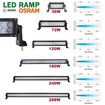 36-288W LED ramp Osram 4D optik E-mark EMC sidomonterad 2017