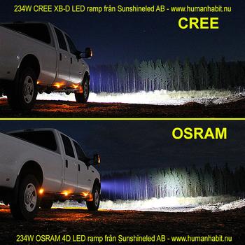Komplett paket 200W 7D hybrid LED extraljusramp combo med fäste och kablage