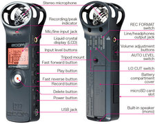 Zoom H1 V2  MB Handy Recorder