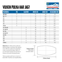 Verdeck Bausatz (standard)