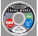 Vision Nano Mono Tippet