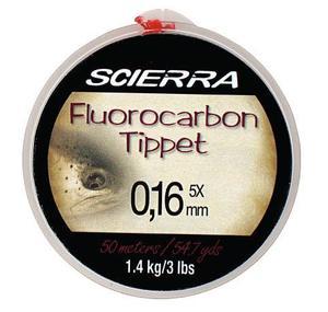 Scierra Fluorocarbon Tippet