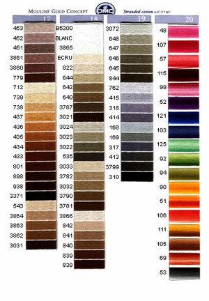 Mouliné färg 3757-3822
