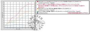 Upswept Takegawa Z-style muffler New type