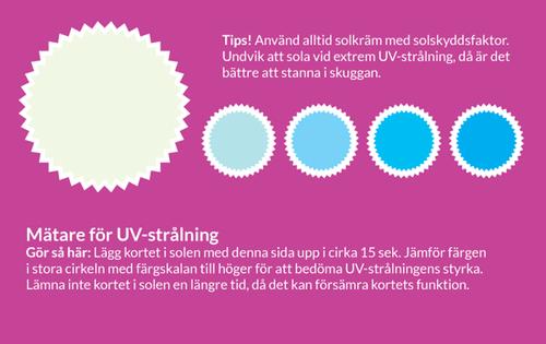 UV-kort Resia