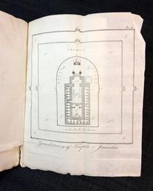 Palmblad, W. F.: Palaestina. Geographisk, archaeologisk och historisk beskrifning. [...] Med tvenne chartor, tvenne plancher samt en vignette.