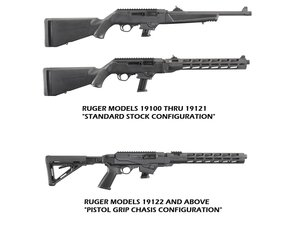 TACCOM  Machined Ruger PC Carbine Magazine Funnel