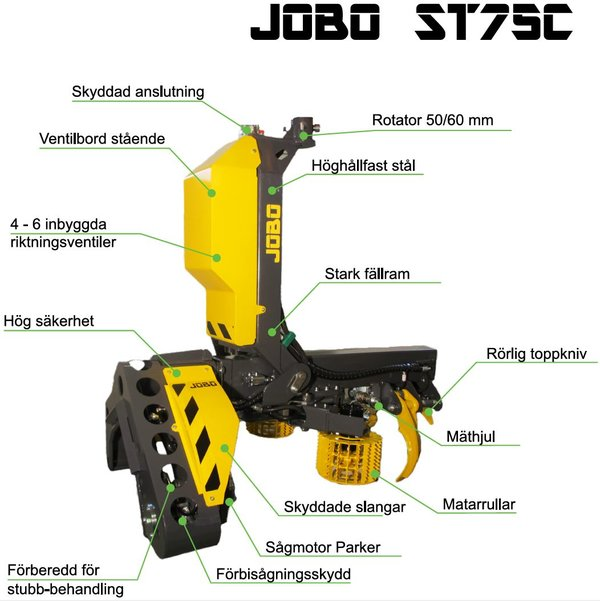 Vollernter Jobo ST75D