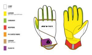 REV'IT Mosca - Svart/Fluogul