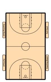 Taktiktavla basket