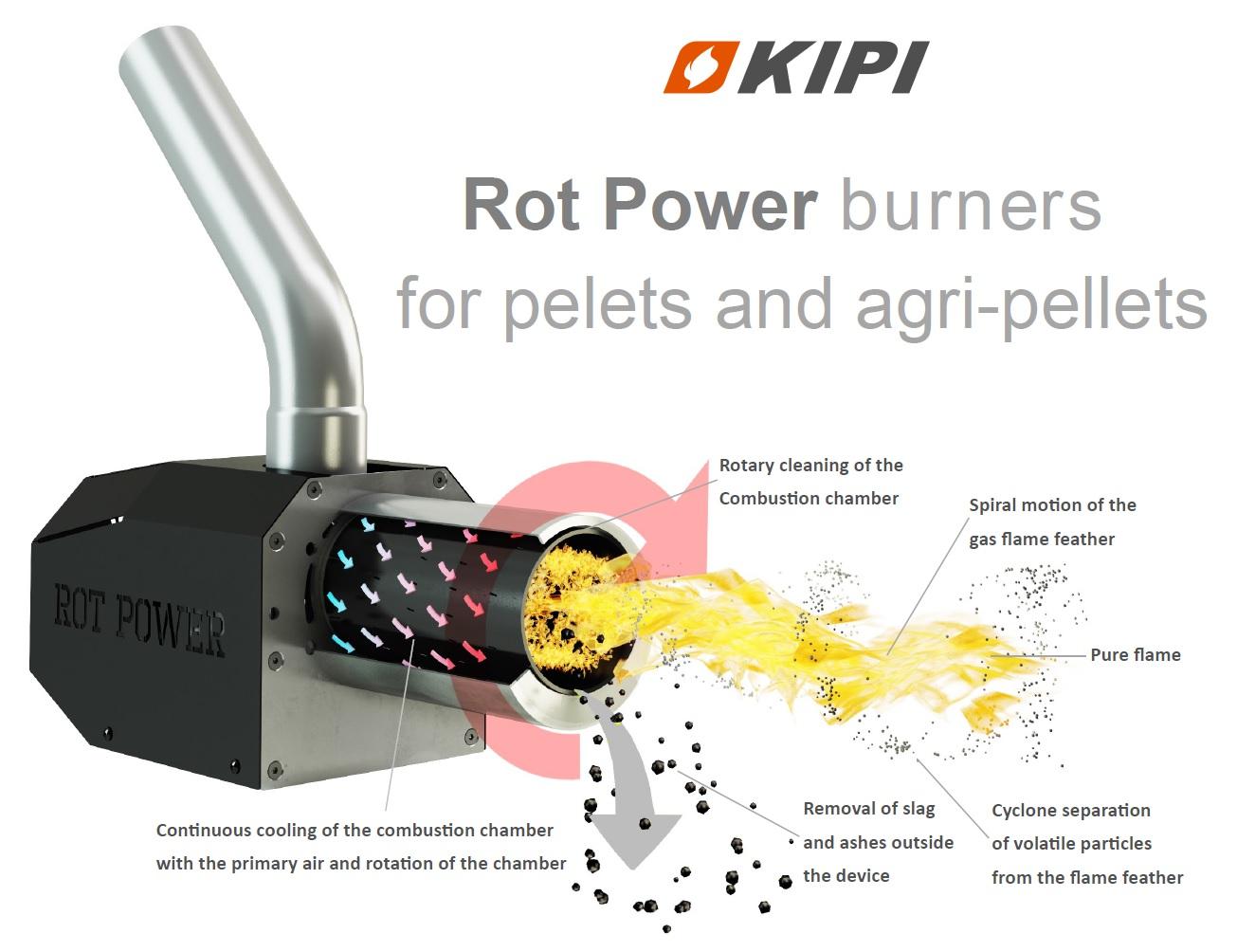 Rot Power Pellet burners