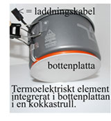 Termoelektrisk generator köpa